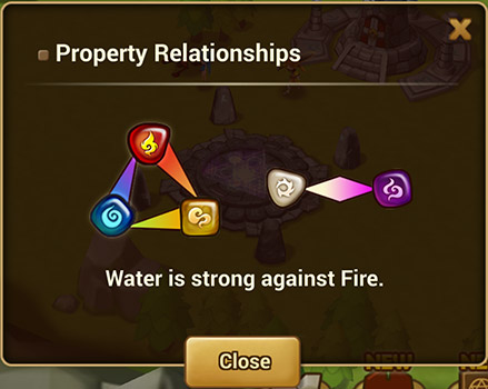 summoners-war-tips-elemental-relationship