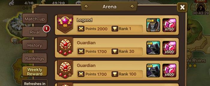 arena rewards